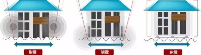安徽微威集团正式试制建筑橡胶减震支座(图14)