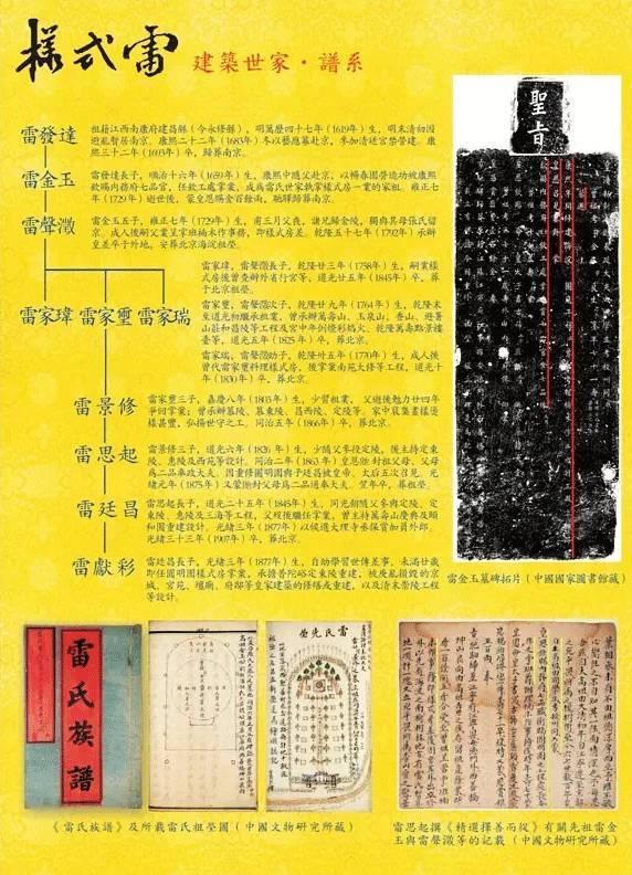 【遗产】史上最牛包工头,中国1/5世界遗产都是他家建的-第43张图片-赵波设计师_云南昆明室内设计师_黑色四叶草博客