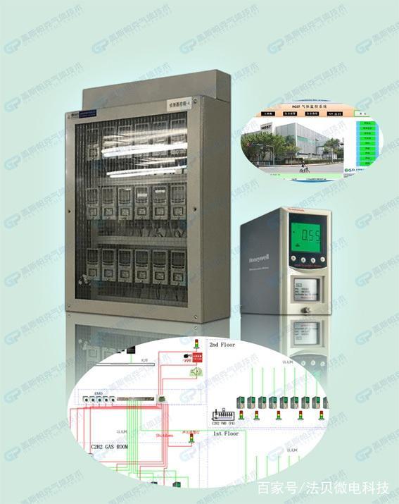 气体控制柜(气体报警控制柜)——盖斯帕克