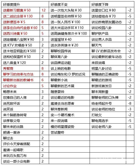 中国式家长最全撩妹攻略图文详解